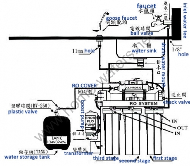29617238b4c469a35e8364c046a23fc8 under sink ro water purifier installation wiring diagram of ro water purifier at gsmx.co