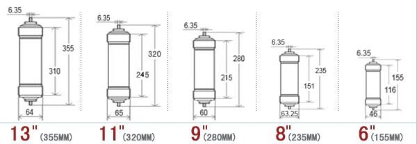Mini Size Water Filter Cartridge 6 Inch Mini Water Filter